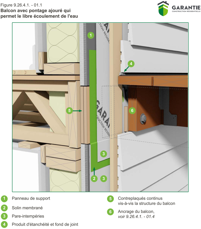 Les solins de balcons et terrasses gcr for Recouvrement de balcon exterieur
