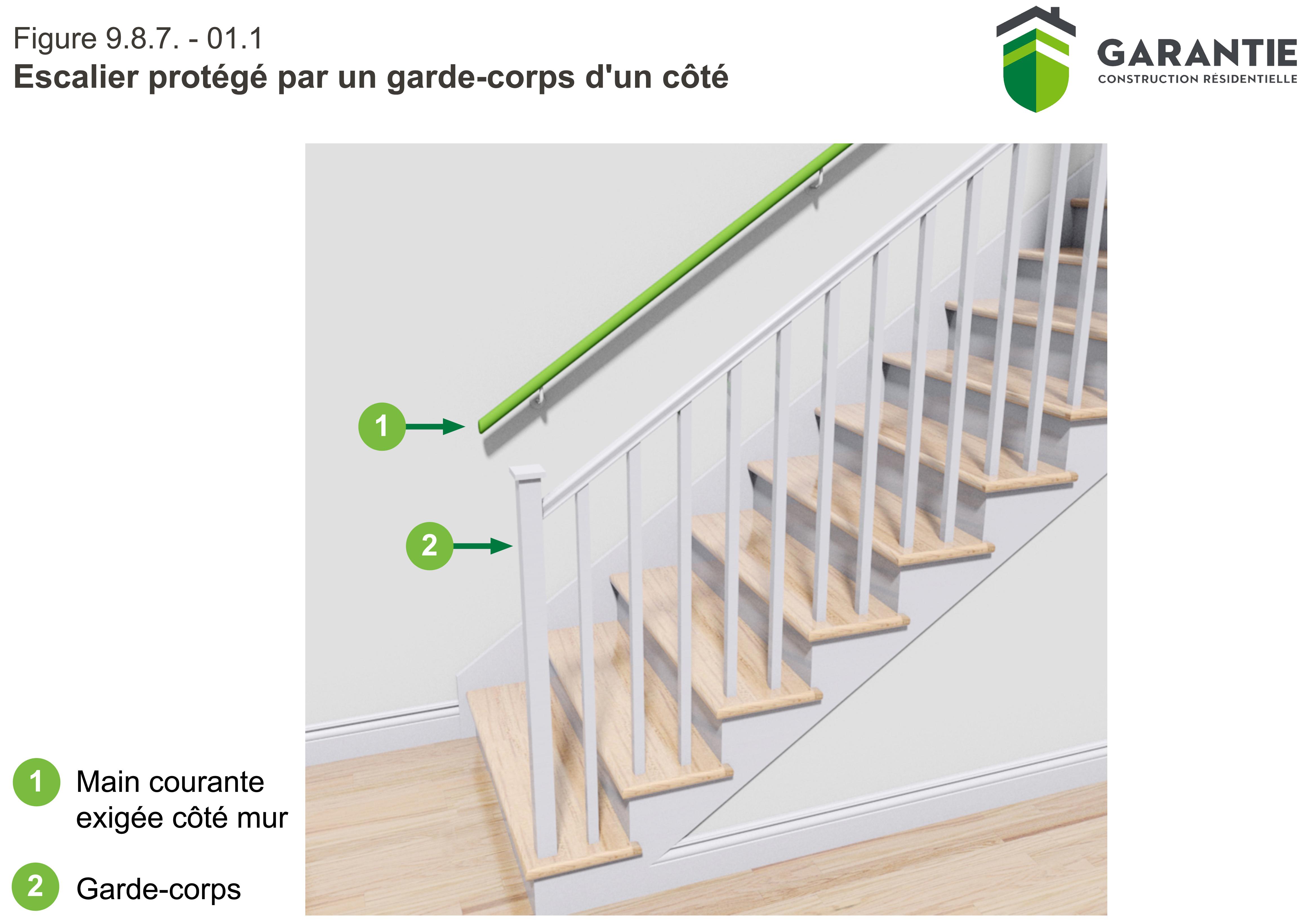 changer garde corps escalier escalier et garde corps en fer plein aix en provence with changer. Black Bedroom Furniture Sets. Home Design Ideas