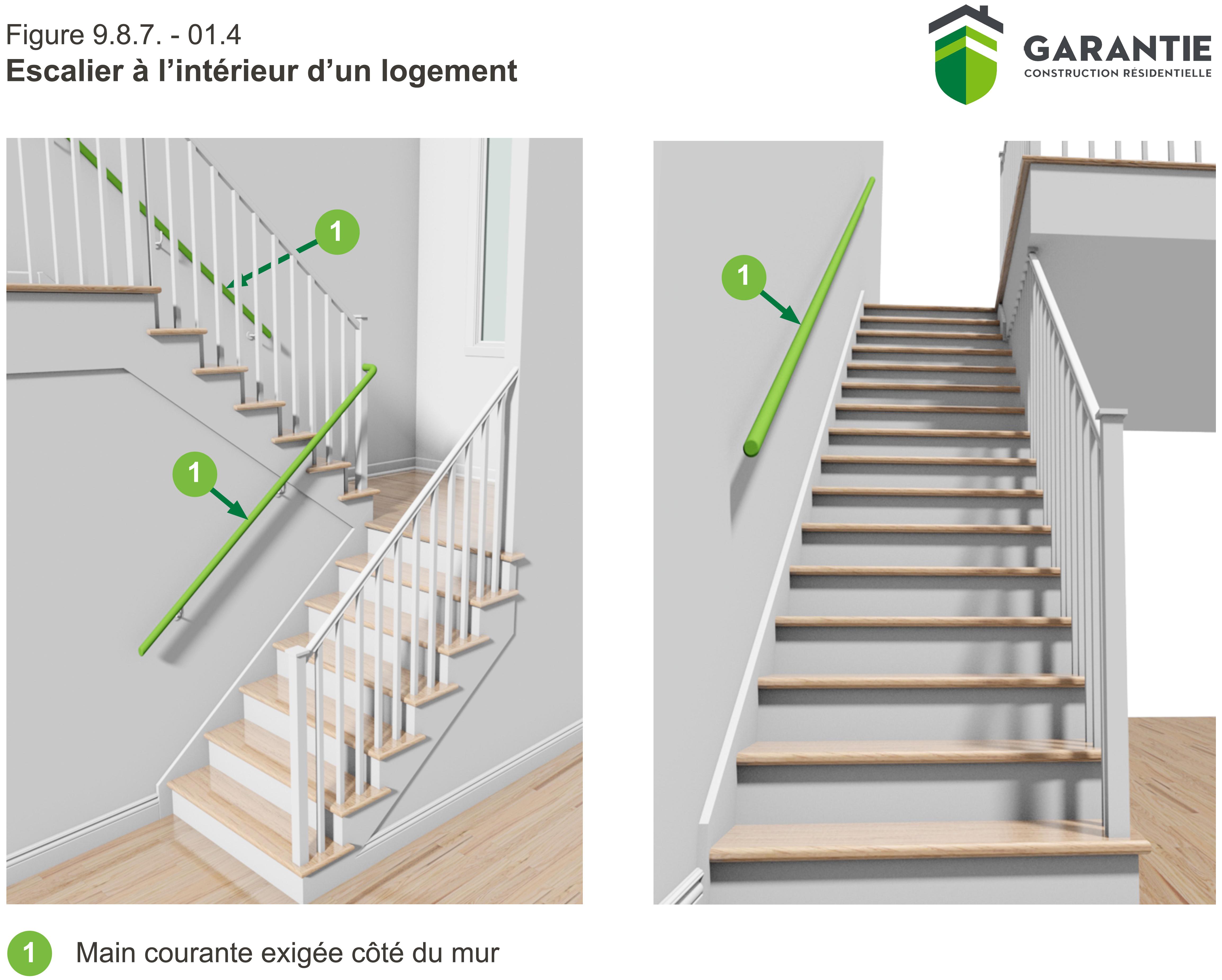 changement aux exigences du code 2010 concernant les mains courantes gcr. Black Bedroom Furniture Sets. Home Design Ideas