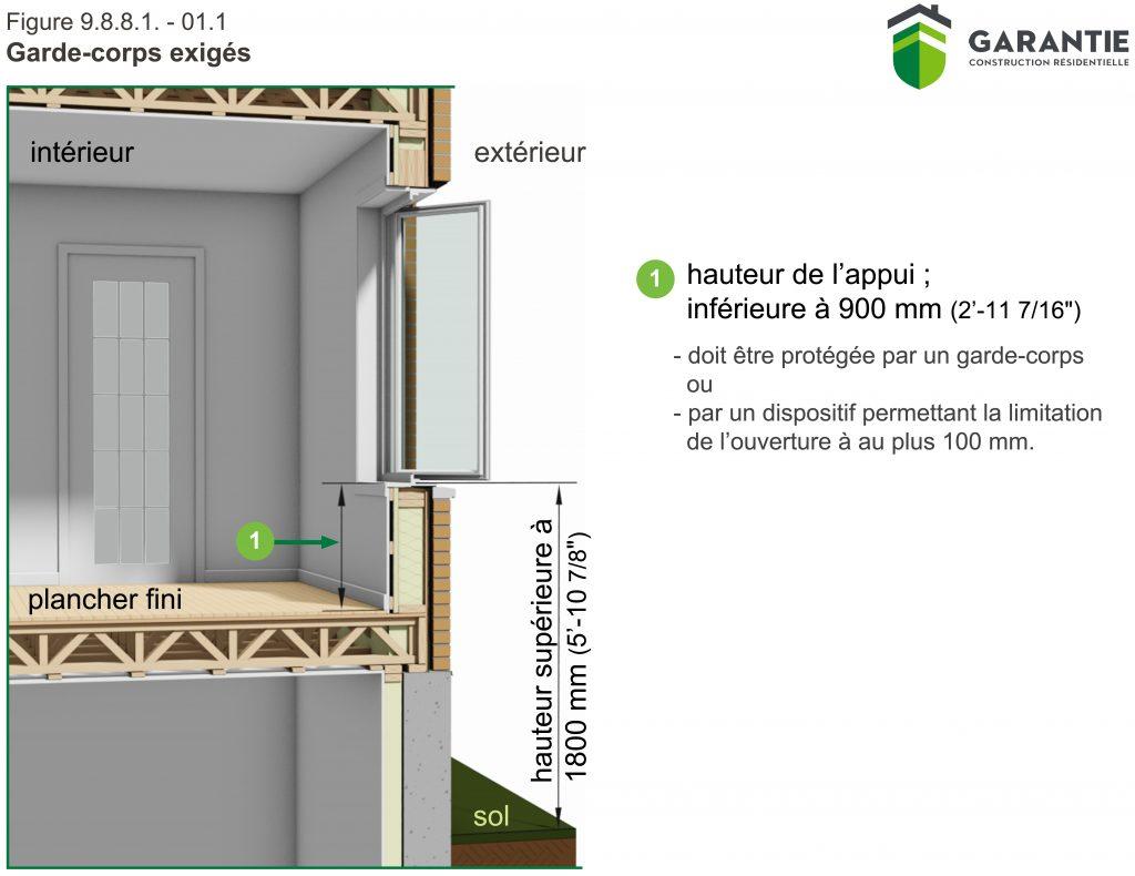 garde corps exig s gcr. Black Bedroom Furniture Sets. Home Design Ideas