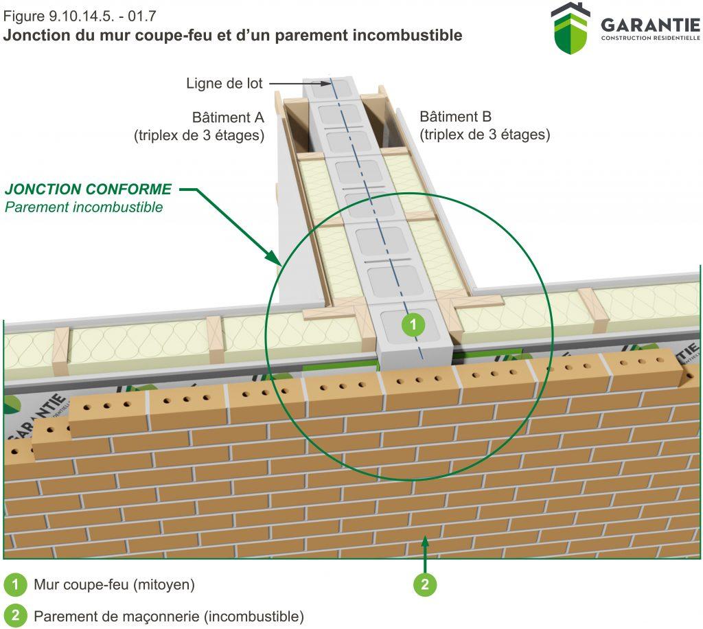 Les saillies combustibles la jonction d un mur coupe feu for Construction mur mitoyen